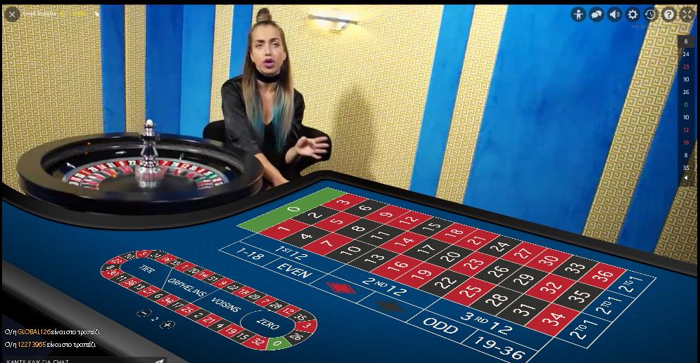 Sportingbet live casino dealers